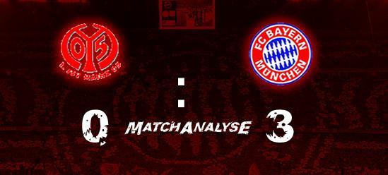 Matchanalyse – 7.Spieltag – Mainz 05 – FCB 0:3